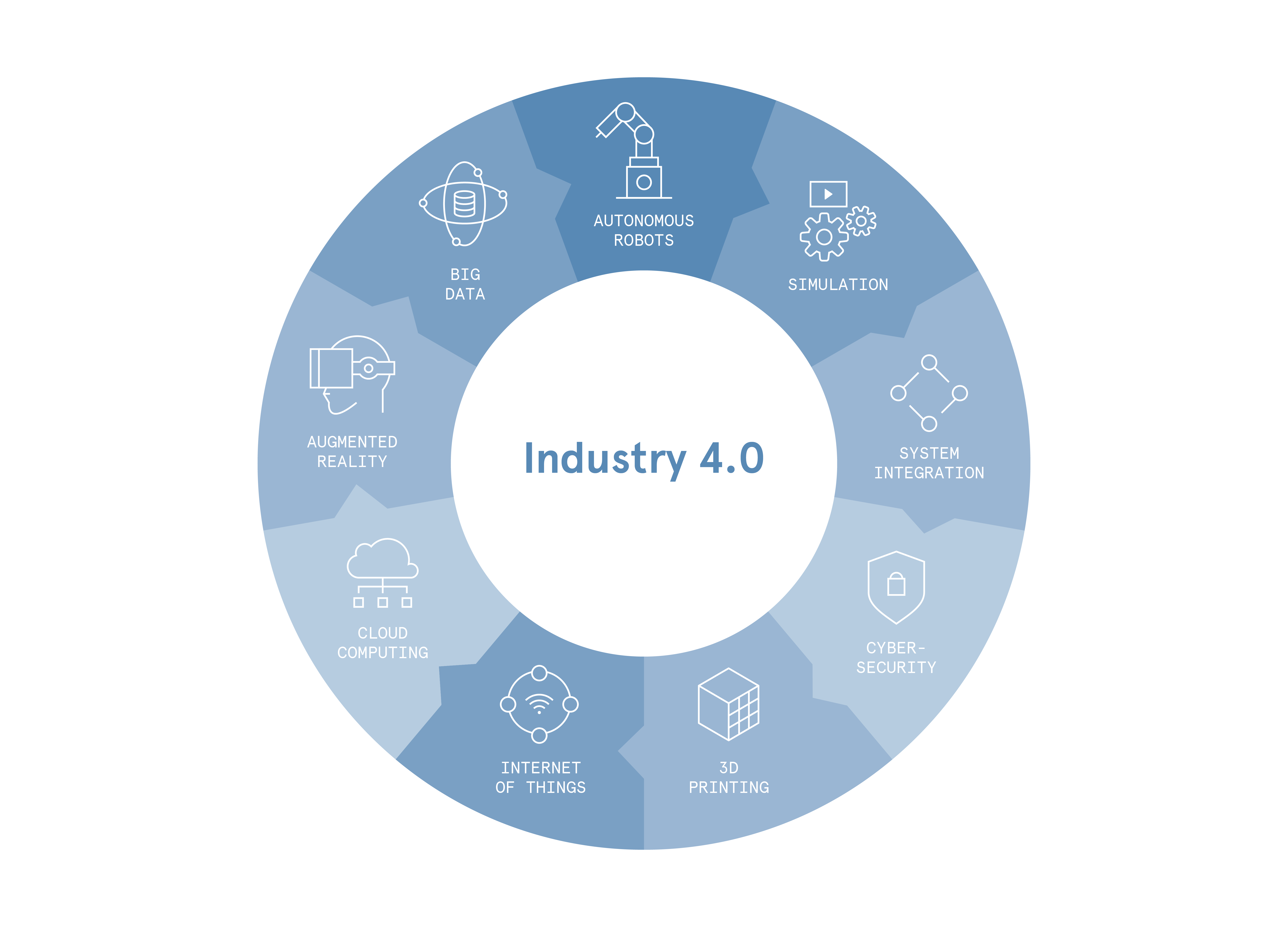infografica-industria40-ok-01