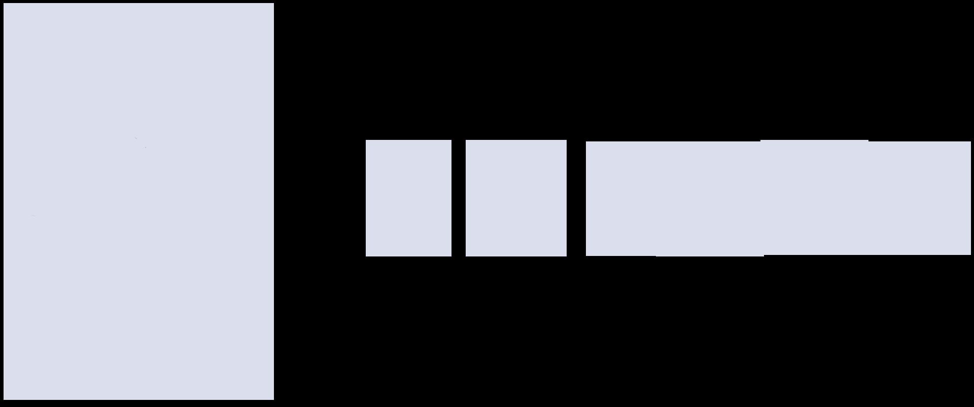 Solvay logo, one of FifthIngenium clients